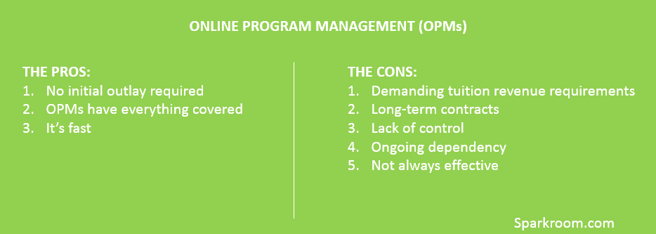 Online Program Management (OPMs) Pros & Cons